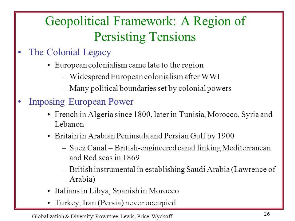 Geopolitical Framework: A Region of Persisting Tensions