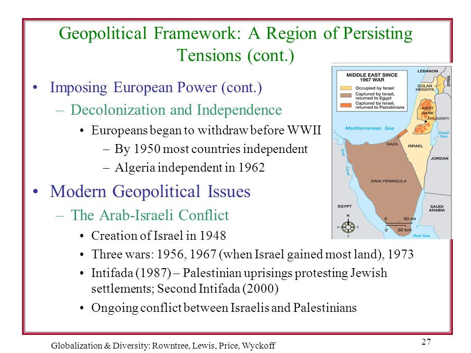 Geopolitical Framework: A Region of Persisting Tensions (cont.)