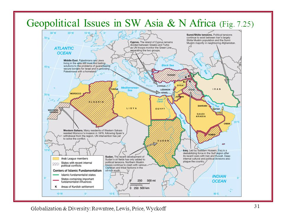 Geopolitical Issues in SW Asia & N Africa (Fig. 7.25)