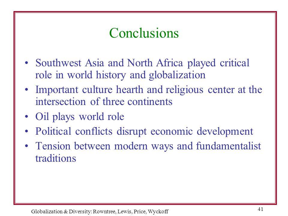 Globalization & Diversity: Rowntree, Lewis, Price, Wyckoff