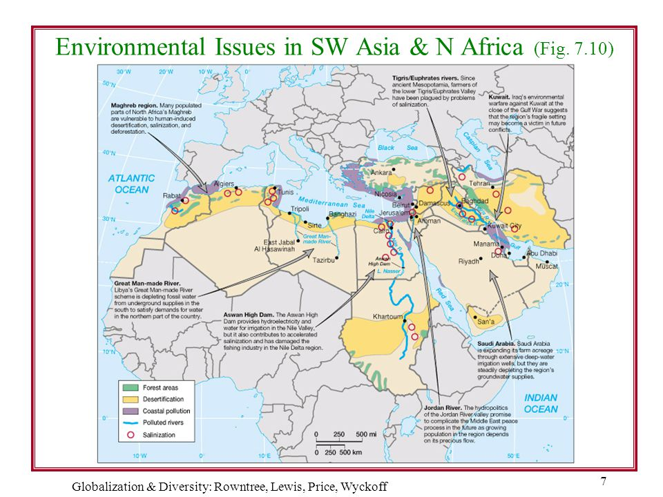 Environmental Issues in SW Asia & N Africa (Fig. 7.10)