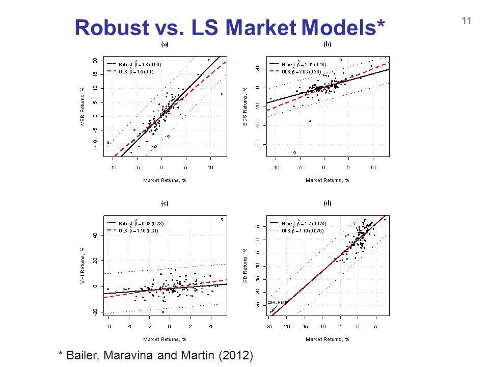 Robust vs. LS Market Models*