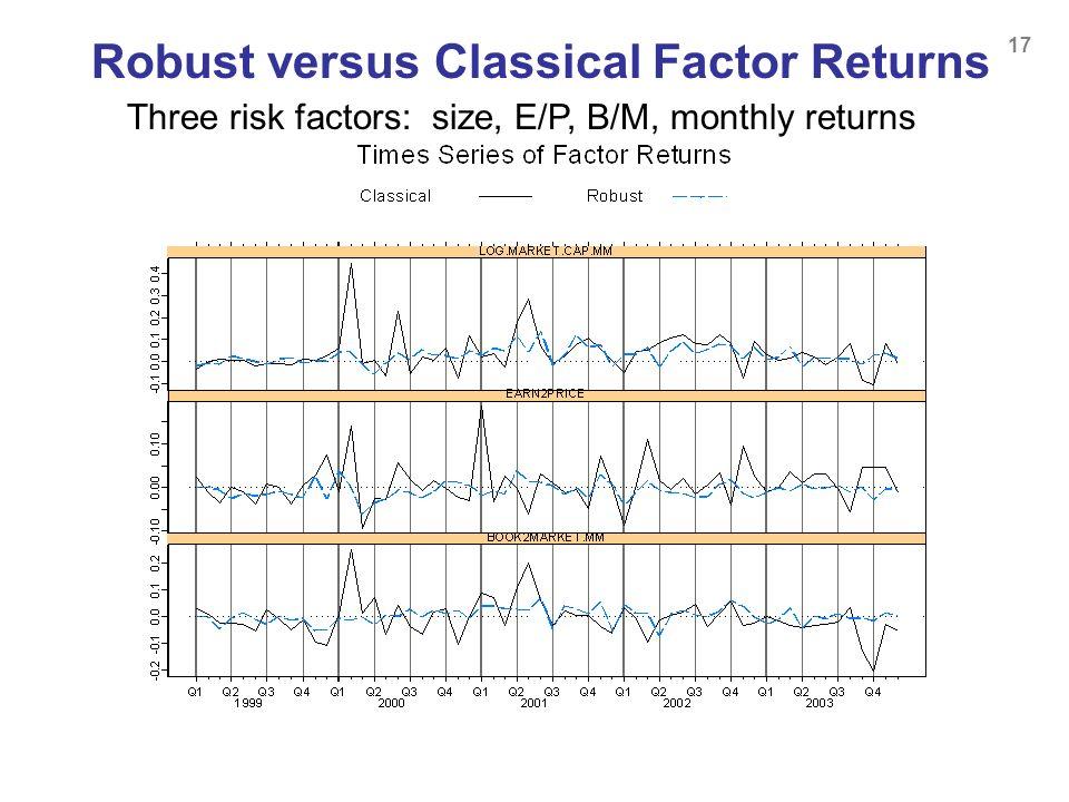 Robust versus Classical Factor Returns