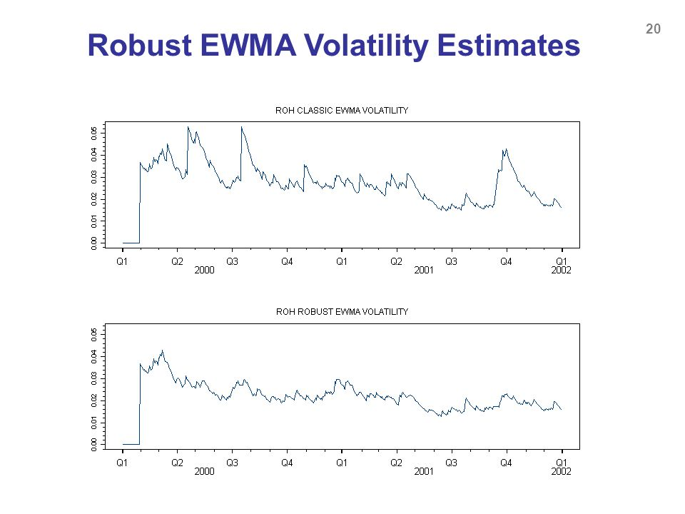 Robust EWMA Volatility Estimates