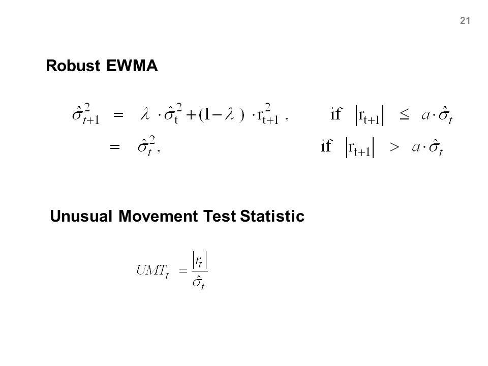 Robust EWMA Unusual Movement Test Statistic