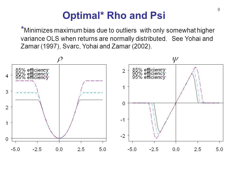 Optimal* Rho and Psi
