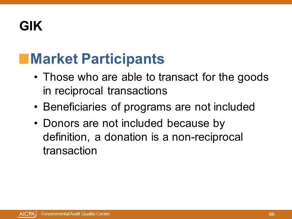 Market Participants GIK