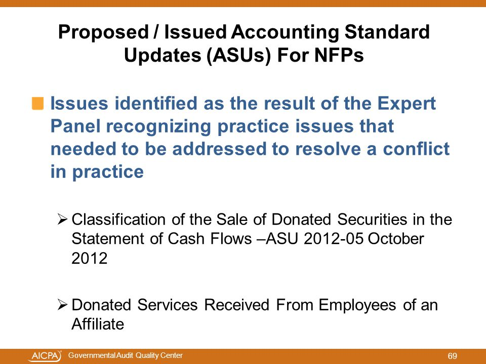 Proposed / Issued Accounting Standard Updates (ASUs) For NFPs