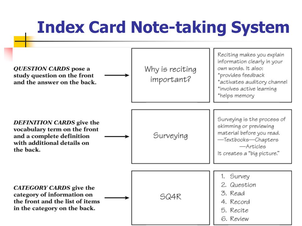 Index Card Note-taking System