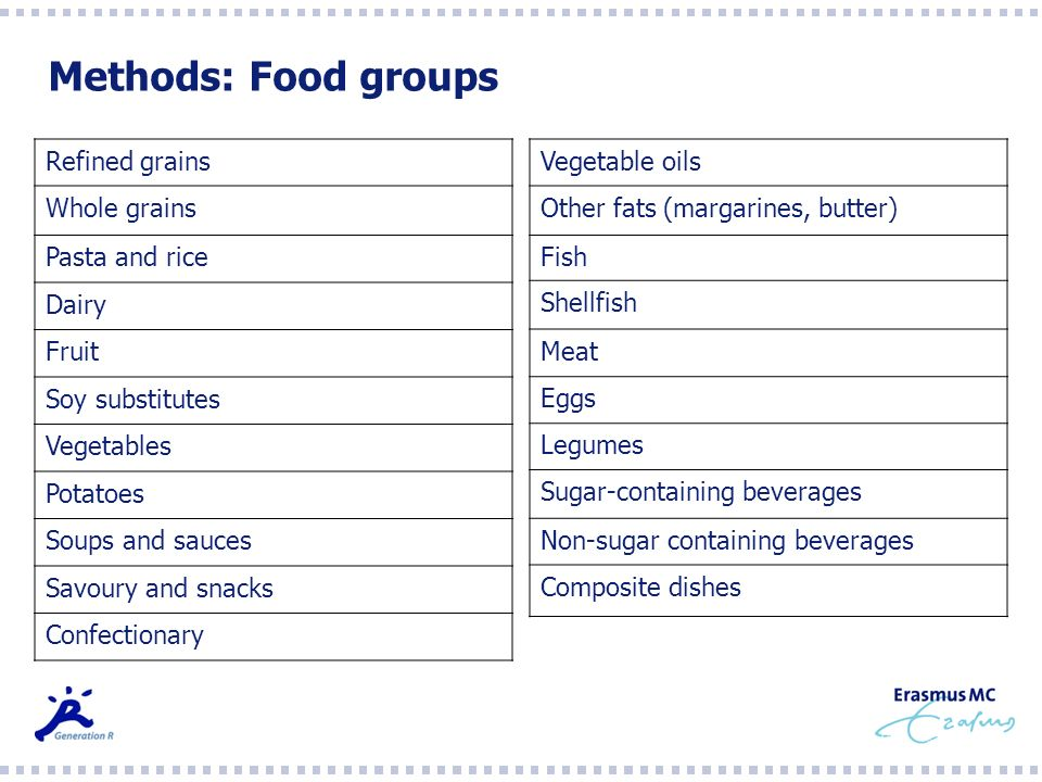 Methods: Food groups Refined grains Whole grains Pasta and rice Dairy