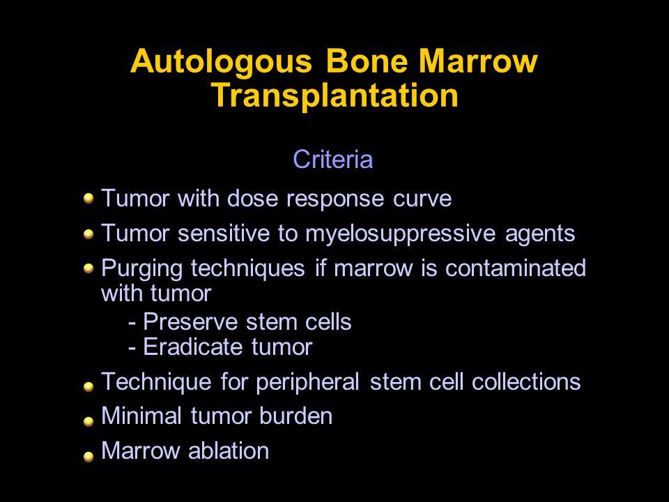 Autologous Bone Marrow Transplantation