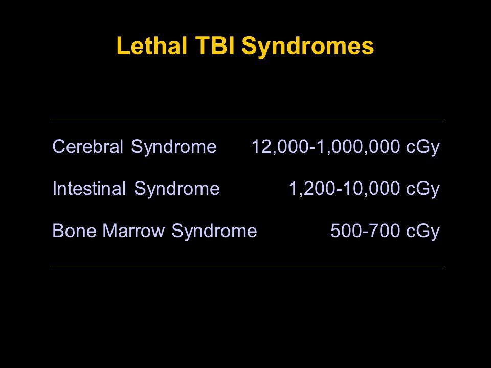 Lethal TBI Syndromes Cerebral Syndrome Intestinal Syndrome