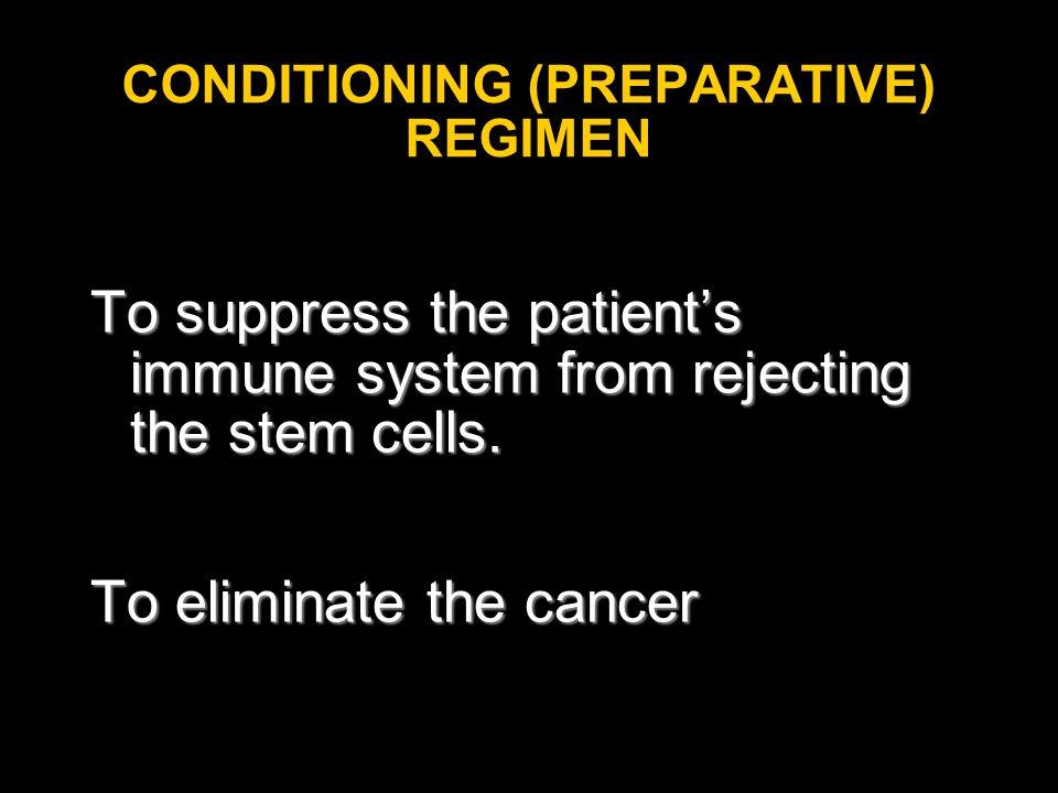 CONDITIONING (PREPARATIVE) REGIMEN