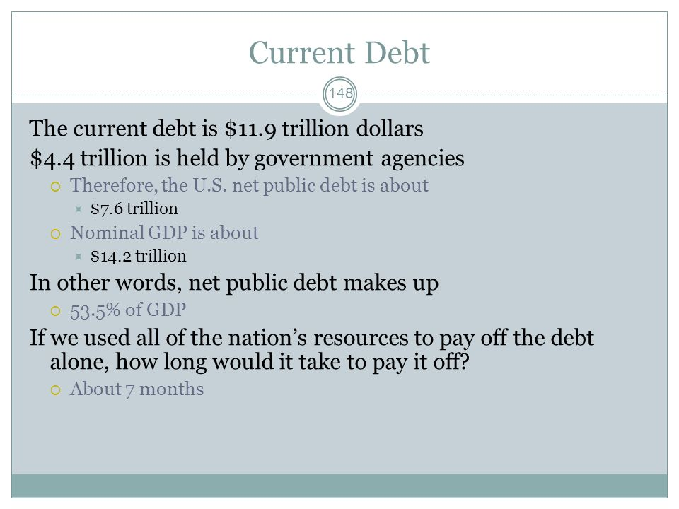 Current Debt The current debt is $11.9 trillion dollars