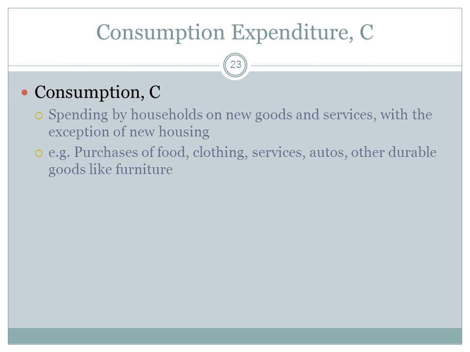 Consumption Expenditure, C