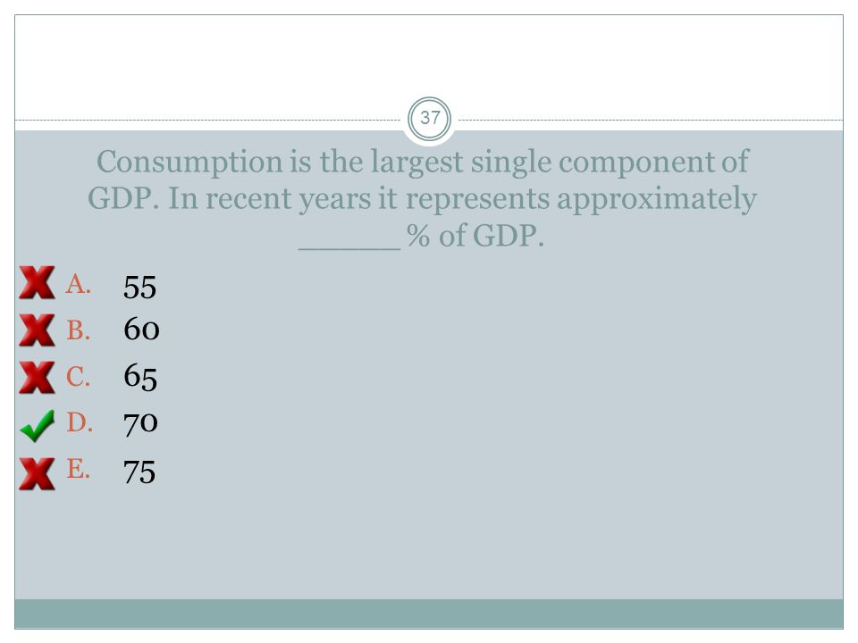 Consumption is the largest single component of GDP