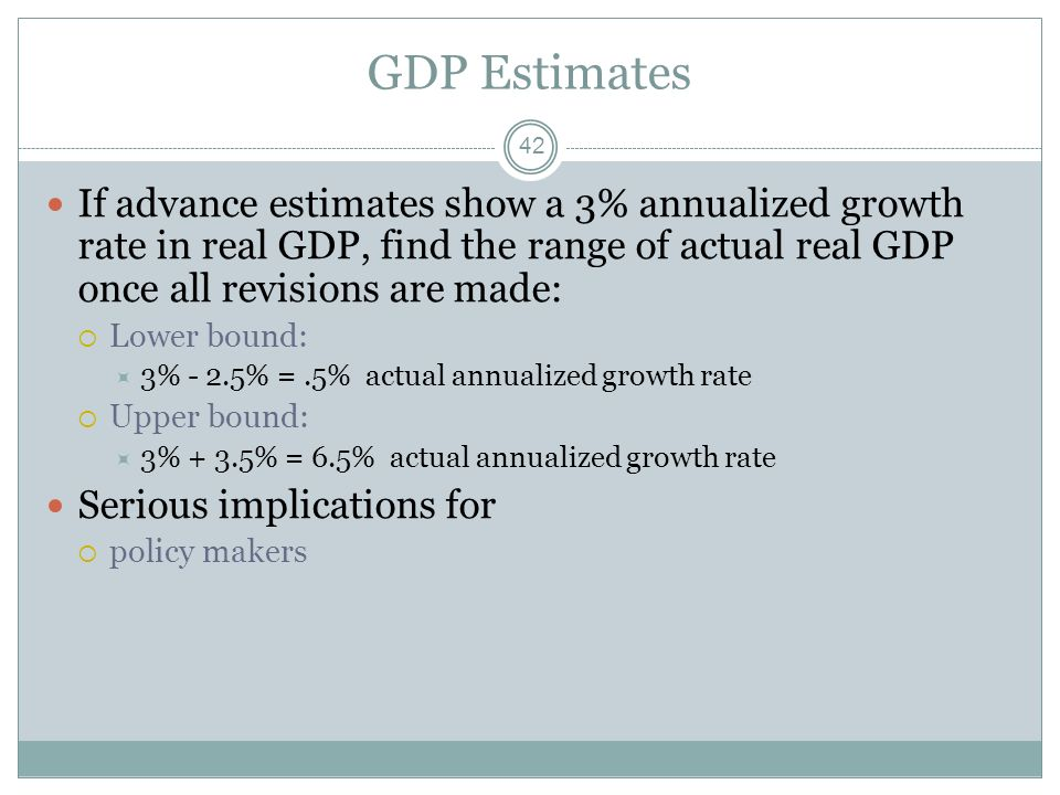 GDP EstimatesIf advance estimates show a 3% annualized growth rate in real GDP, find the range of actual real GDP once all revisions are made: