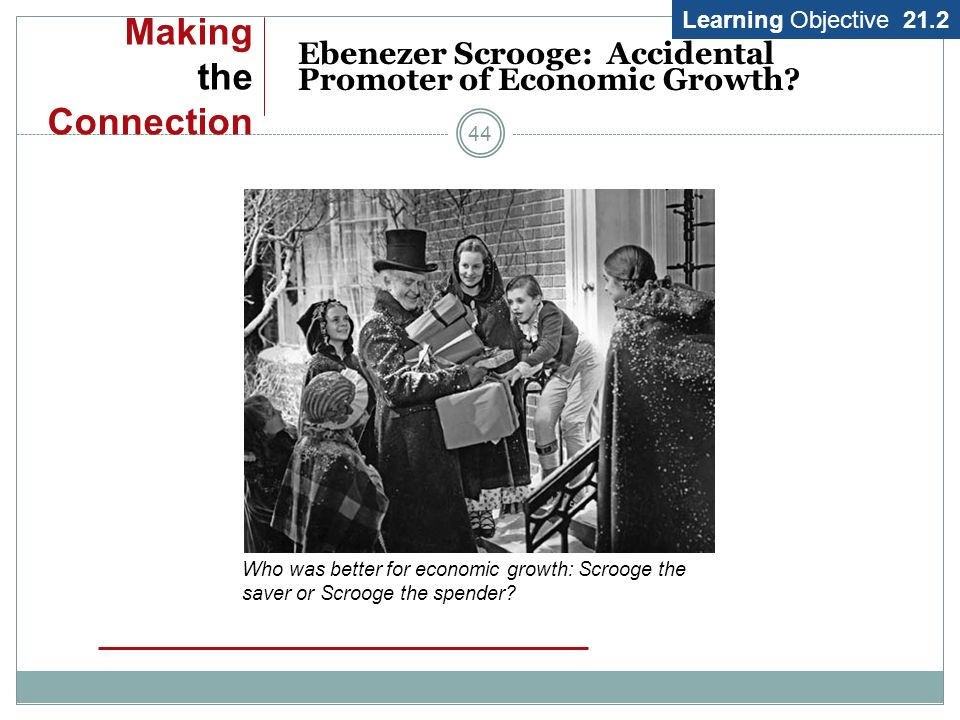 Making the Connection Learning Objective 21.2. Ebenezer Scrooge: Accidental Promoter of Economic Growth