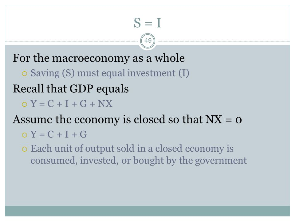S = I For the macroeconomy as a whole Recall that GDP equals