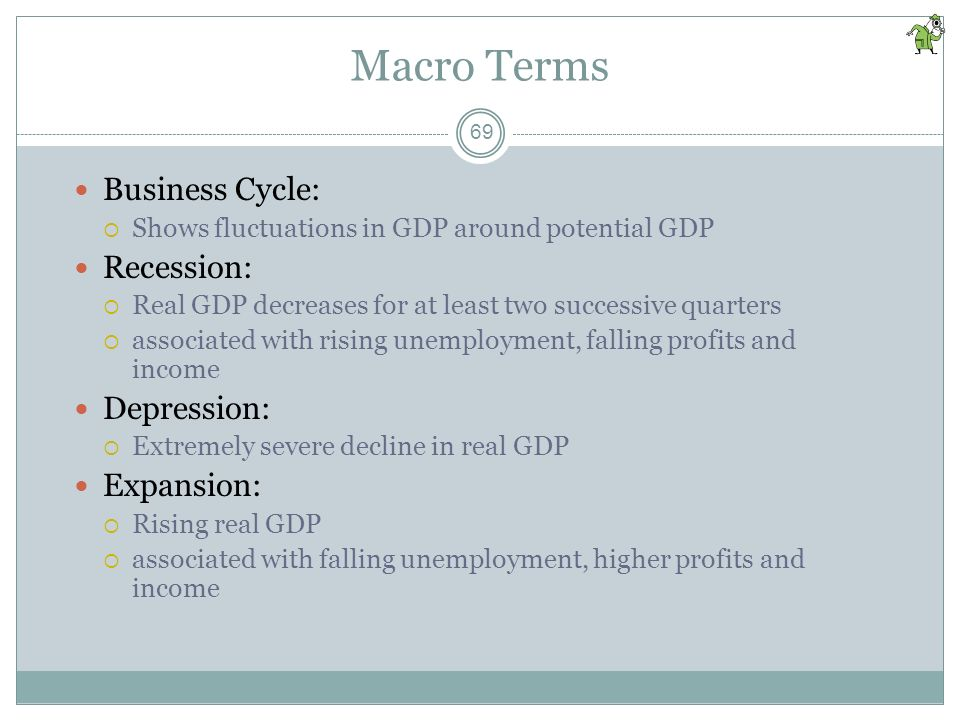 Macro Terms Business Cycle: Recession: Depression: Expansion:
