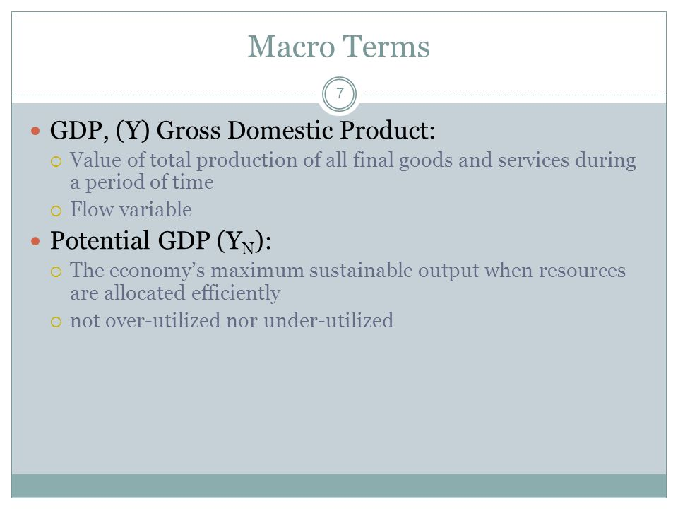 Macro Terms GDP, (Y) Gross Domestic Product: Potential GDP (YN):