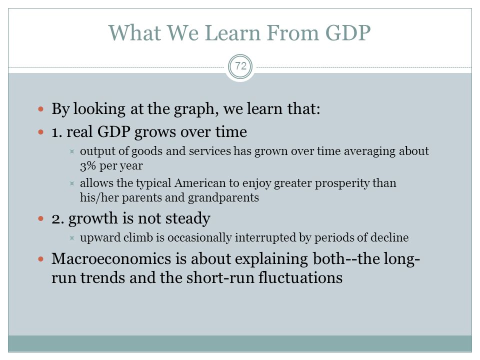 What We Learn From GDP By looking at the graph, we learn that: