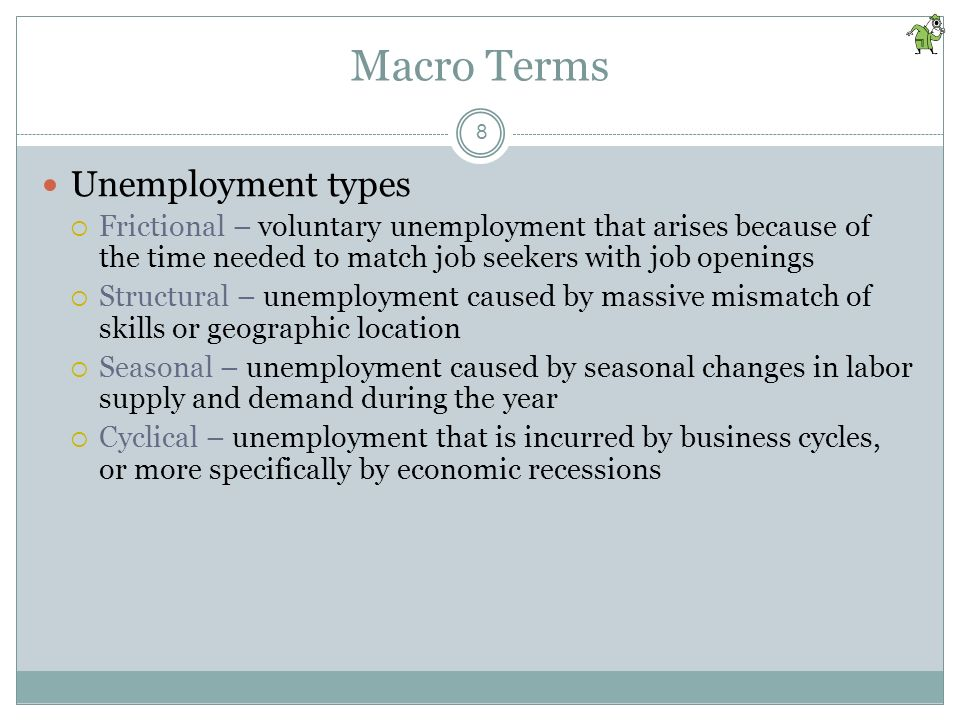 Macro Terms Unemployment types