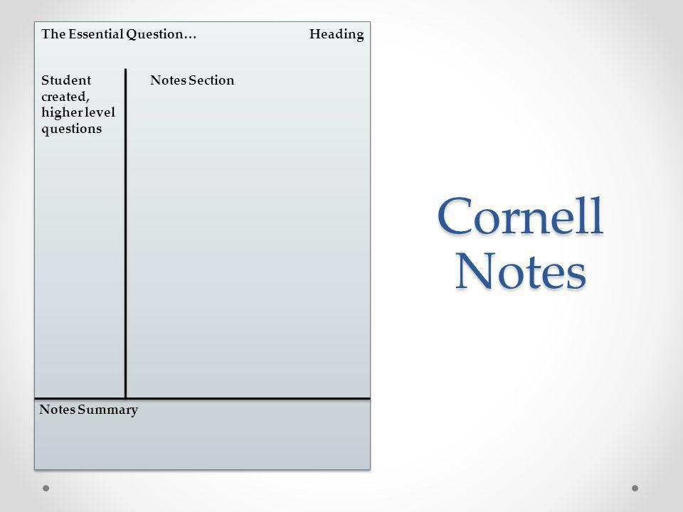 Cornell Notes The Essential Question… Heading