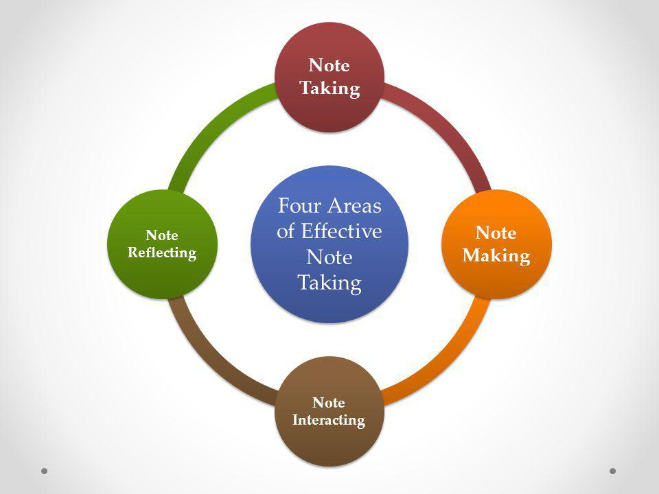 Four Areas of Effective Note Taking
