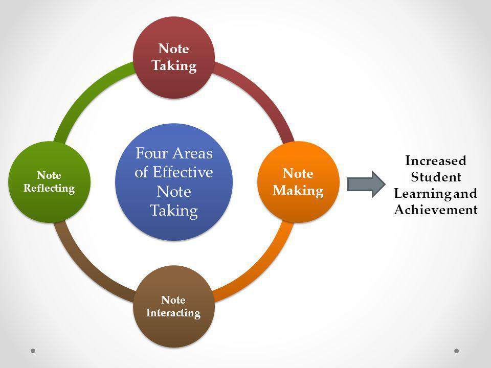 Increased Student Learning and Achievement
