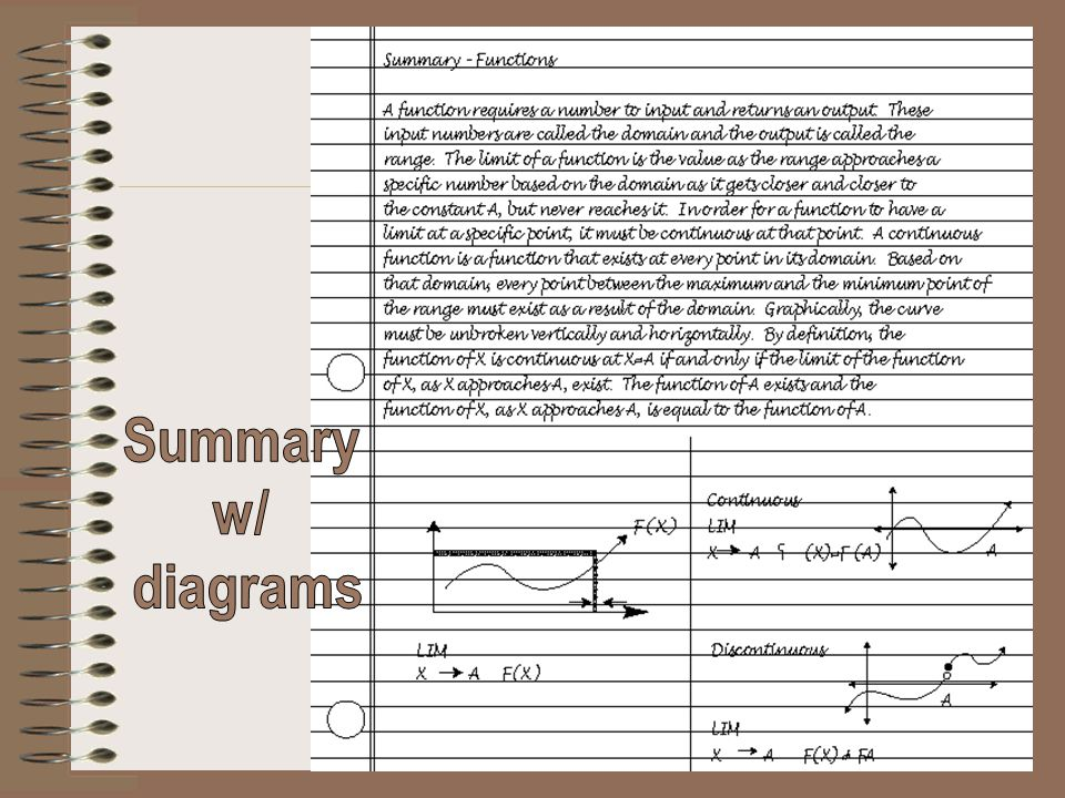 Summary w/ diagrams