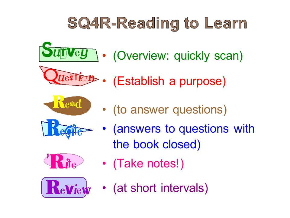 (Overview: quickly scan) (Establish a purpose) (to answer questions)
