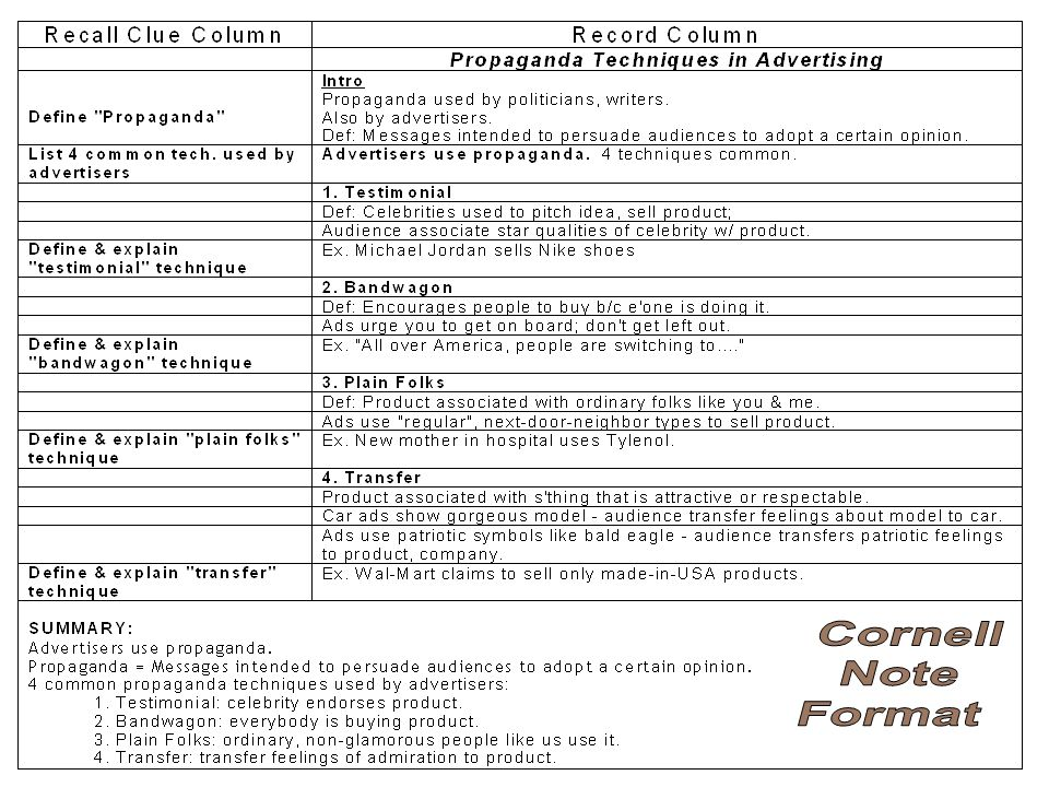 Cornell Note Format