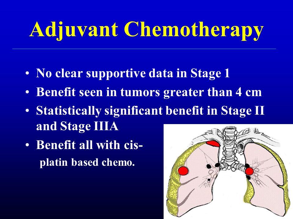 Adjuvant Chemotherapy