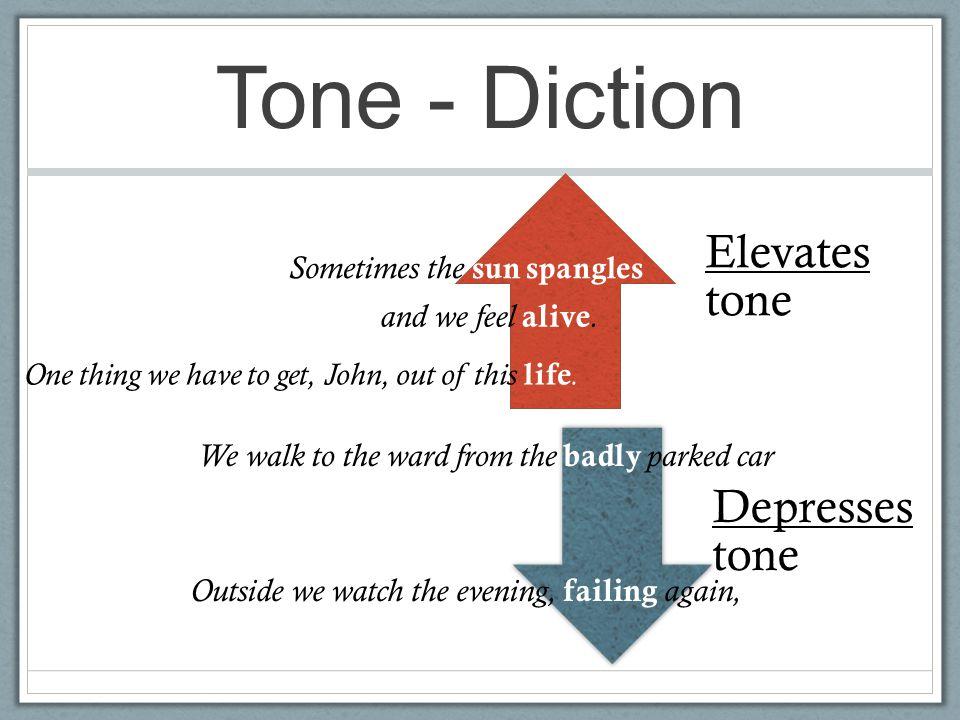 Tone - Diction Elevates tone Depresses tone Sometimes the sun spangles