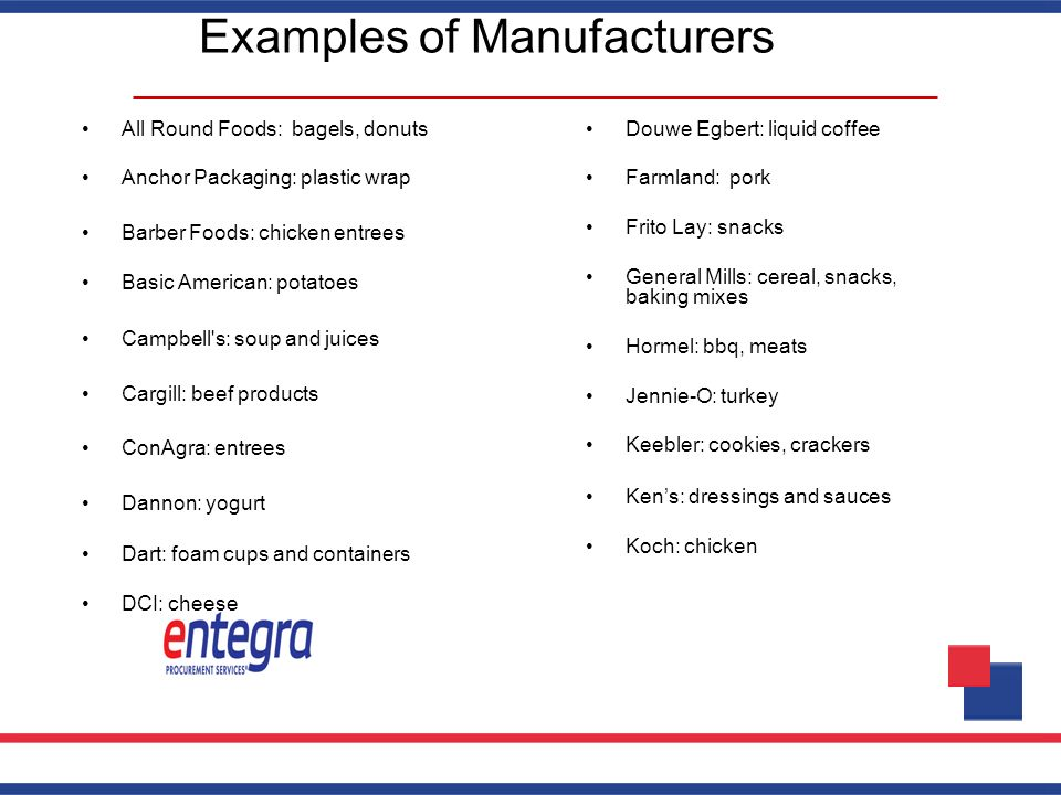 Examples of Manufacturers