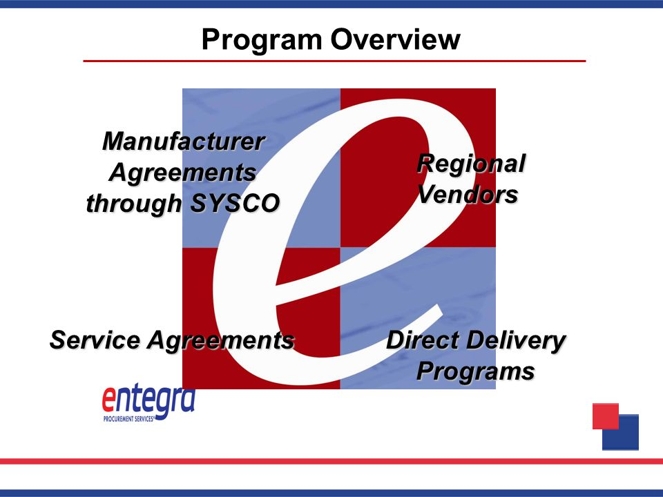 Manufacturer Agreements through SYSCO Direct Delivery Programs