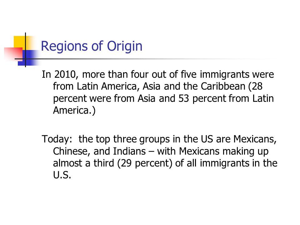 Regions of Origin