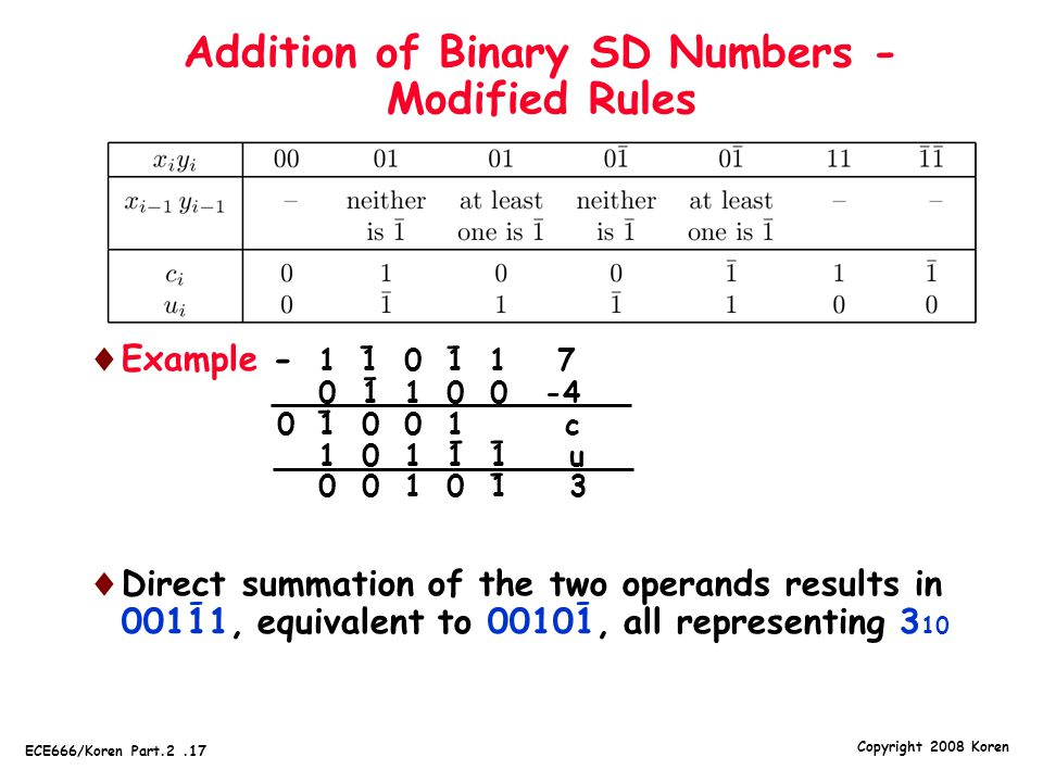 Addition of Binary SD Numbers - Modified Rules