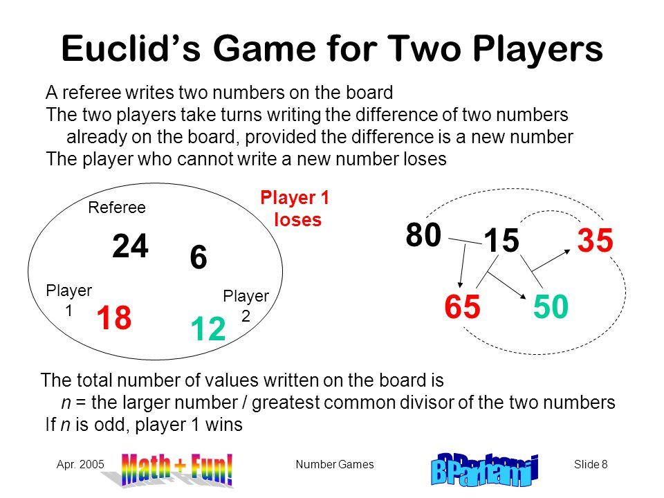 Euclid's Game for Two Players
