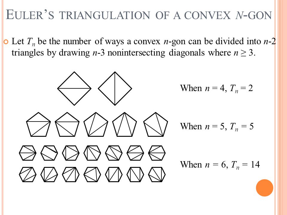 Euler's triangulation of a convex n-gon