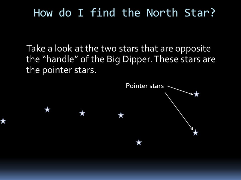 How do I find the North Star