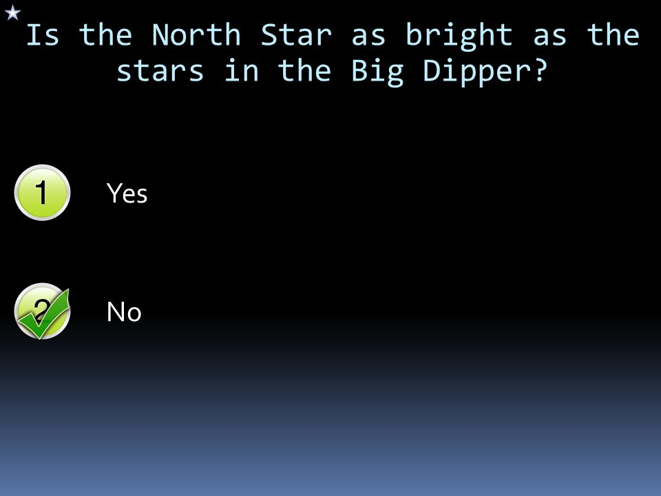 Is the North Star as bright as the stars in the Big Dipper