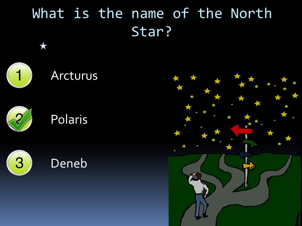 What is the name of the North Star