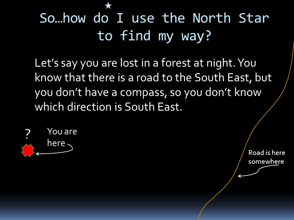 So…how do I use the North Star to find my way