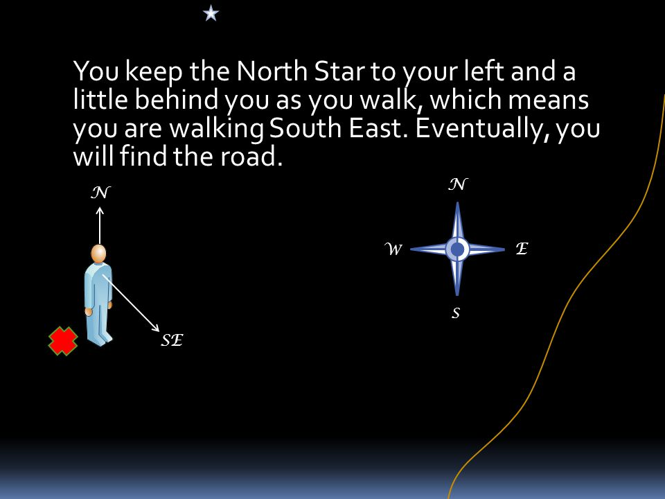 You keep the North Star to your left and a little behind you as you walk, which means you are walking South East. Eventually, you will find the road.