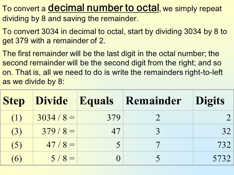 Step Divide Equals Remainder Digits (1) 3034 / 8 = 379 2 (3) 379 / 8 =