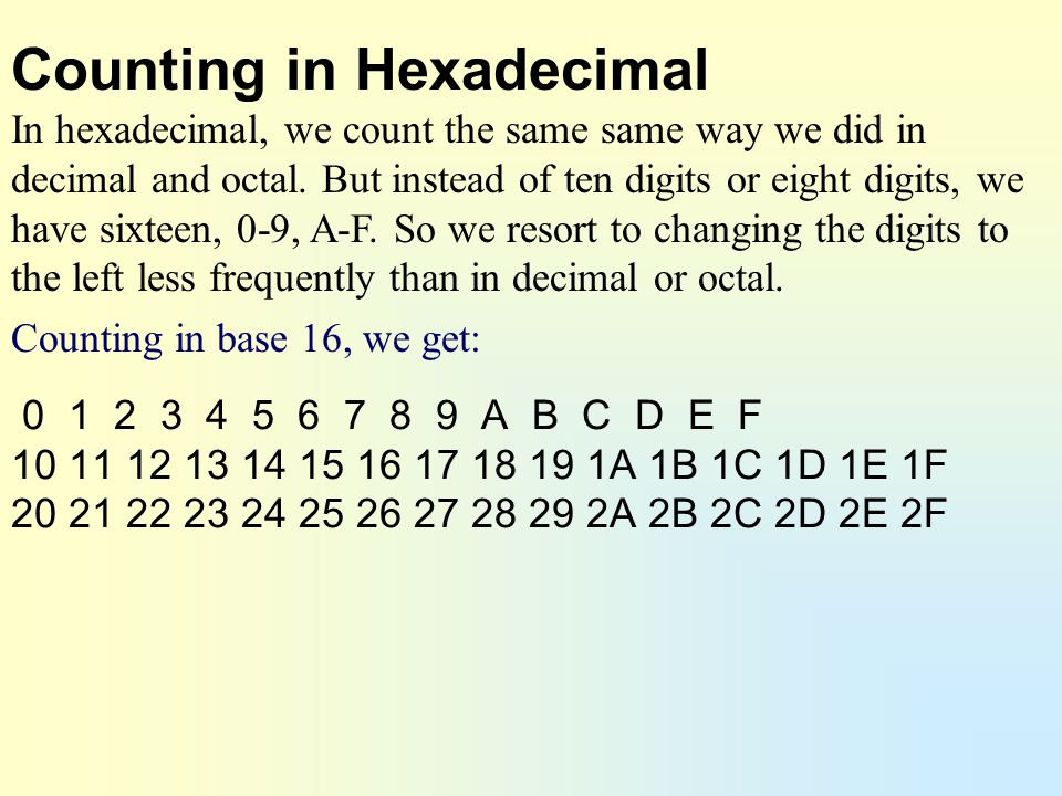 Counting in Hexadecimal
