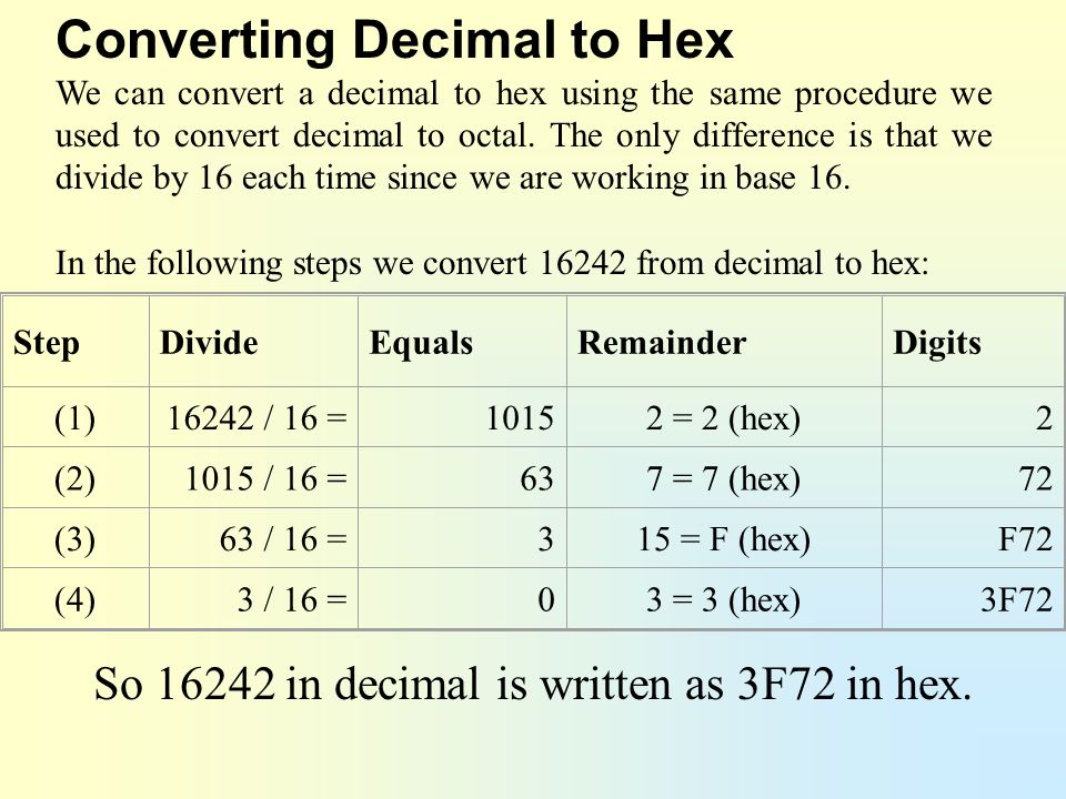 So in decimal is written as 3F72 in hex.