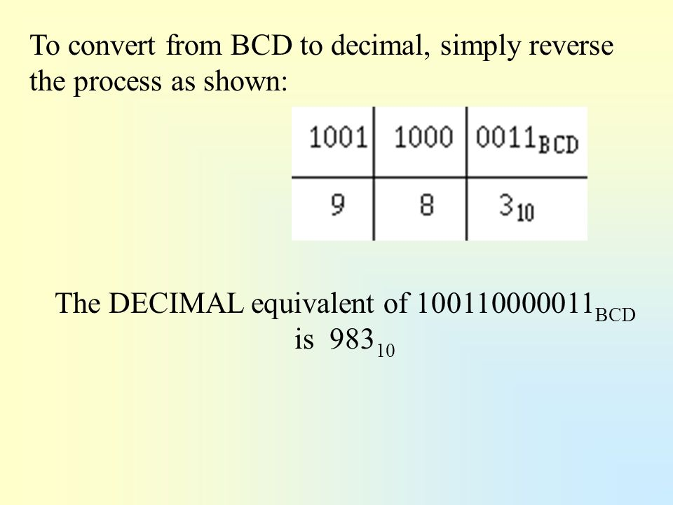 The DECIMAL equivalent of BCD is 98310